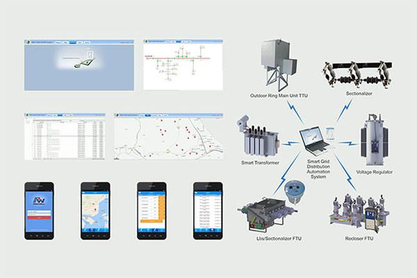 RWZ-1000 DMS SCADA Distribution Automation System